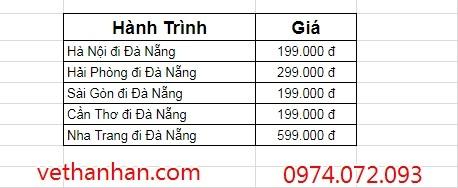 Đặt vé máy bay giá rẻ đi Đà Nẵng!!!